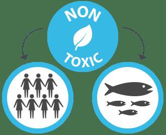 Business_-Aquatics-&-Mite-Control_Non_Toxic
