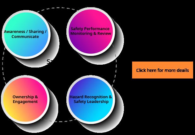 Safety-Leadership-Training